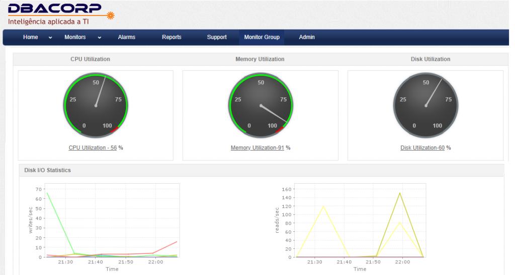 DBACorp-suporte-monitoração-bancos-de-dados-dashboard1